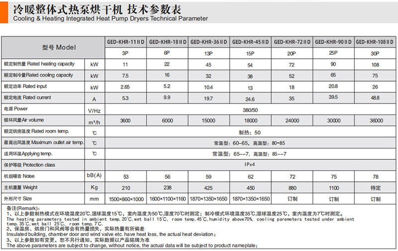 15P冷热双模式整体热泵烘干机【参数表】